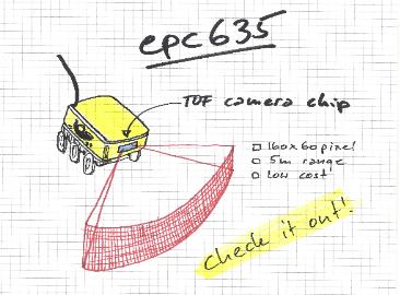 epc635