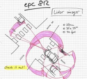 epc812