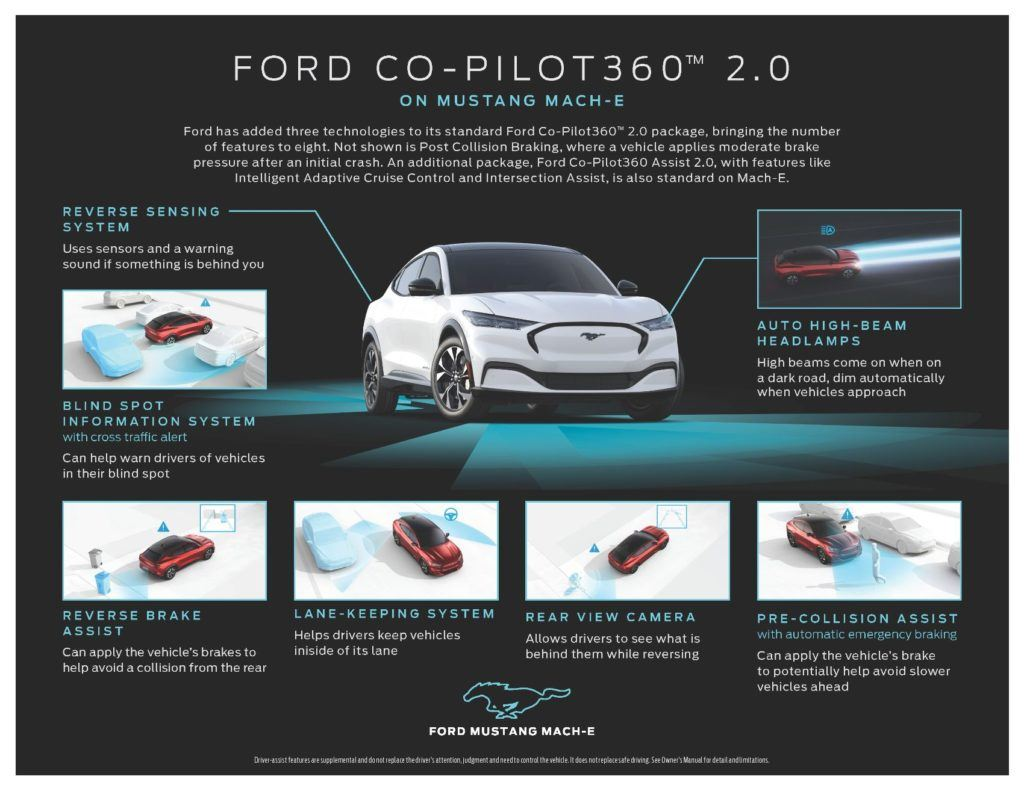 Ford Co-Pilot360 2.0 Graphic