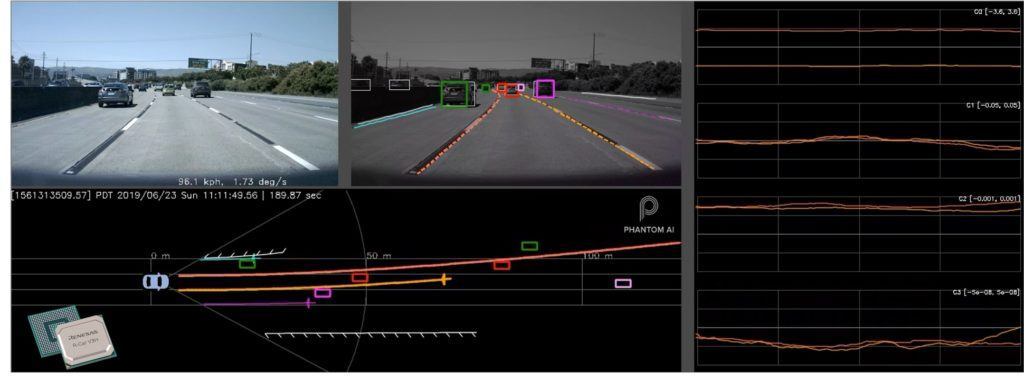 Phantom AI Collaborates with Renesas on Full Stack ADAS Development 14