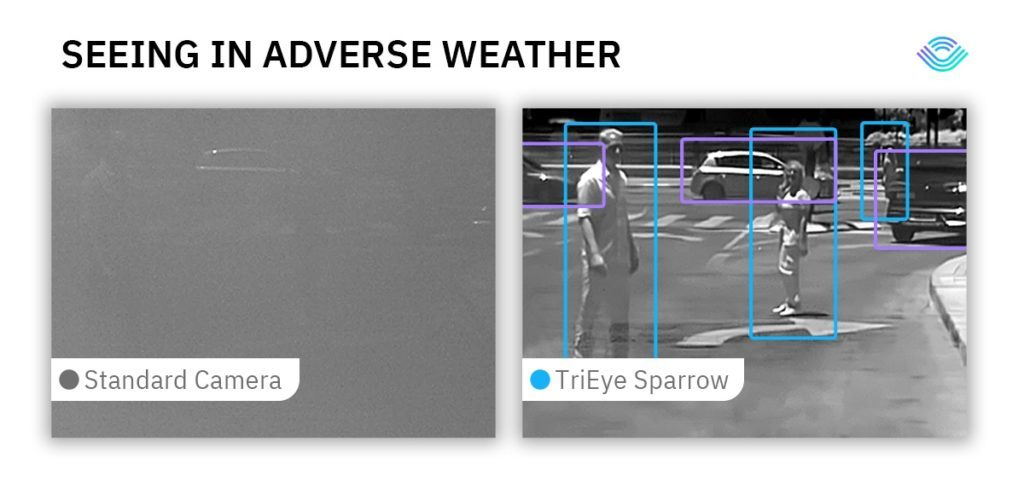 TriEye Sparrow SWIR Camera.