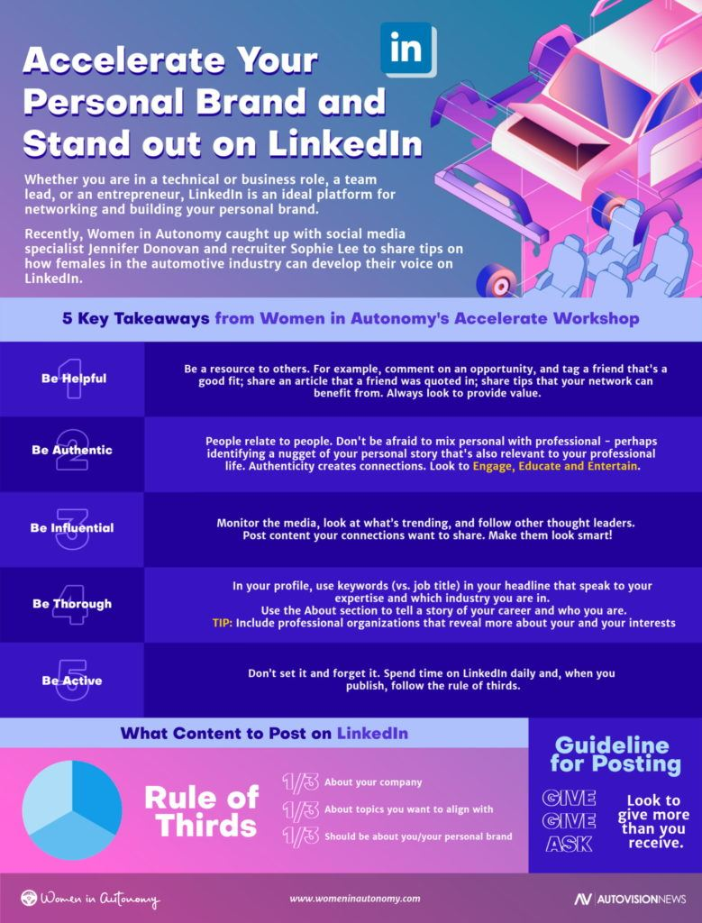 Women in Autonomy 5 key takeaways to build your personal brand on LinkedIn infographic.