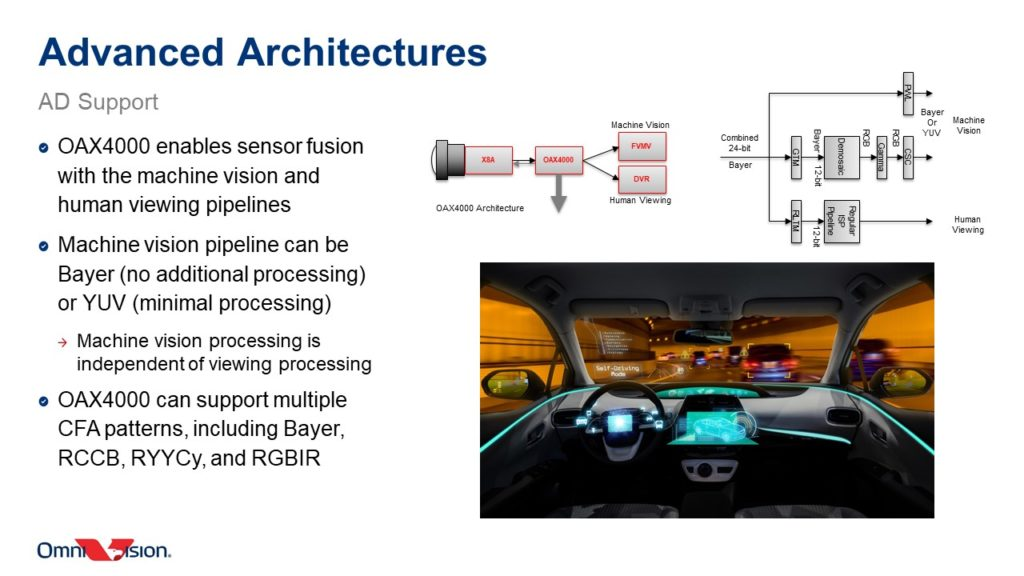 Inside The OmniVision OAX4000 Automotive ISP: Design Flexibility, Multiple CFA Pattern Support & More Power Savings 19
