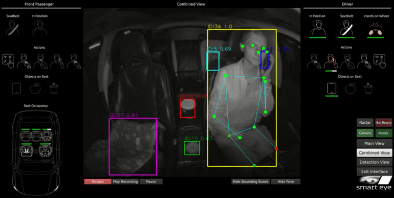 OmniVision & Smart Eye Announce New End-to-End Interior Sensing Solution 16