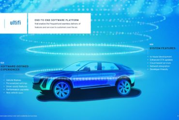 GM Announces Ultifi Platform to Merge In-Vehicle Experiences With Customers' Digital Lives 17