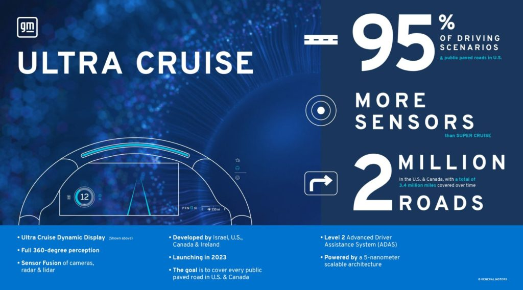 Ultra Cruise Infographic